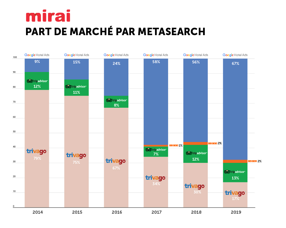 Marche Metasearch